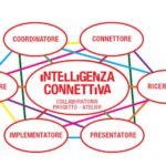 Napoli 2.0, domani Atelier di Intelligenza Connettiva all'Unisob