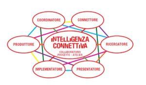 Atelier di Intelligenza Connettiva