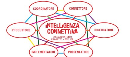 Atelier di Intelligenza Connettiva