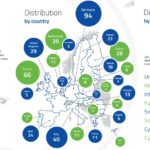 EIT Digital Idea Challenge: 461 entries from 26 countries
