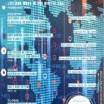 The Mobile Century: tecnologia e impegno per vincere le sfide dell'oggi