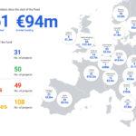 DNI di Google 150 milioni di euro a sostegno degli editori