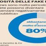 #Laveritàconta vince:  Agi fra i brand più affidabili con Ansa - BBC - Il Sole 24 Ore